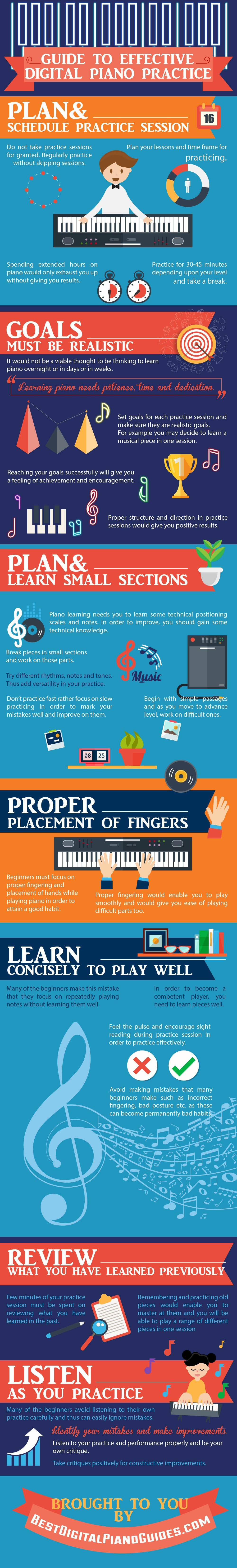 InfoGraphic - Guide to effective digital piano practice