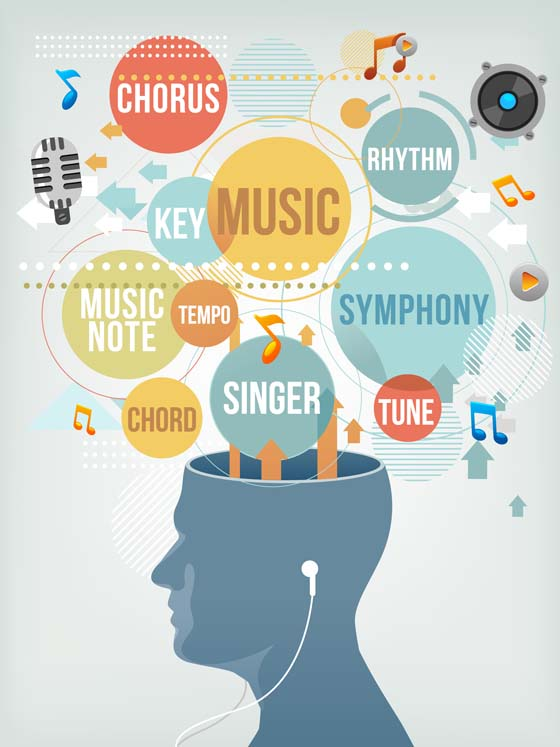 "effects of music on the brain research paper Psychology "" music and memory  vocal music and non vocal music on working memory'' these effects were determined  music and the brain'' 2."
